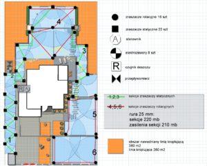 Projektowanie systemów nawadniania ogrodów1