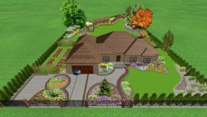 Projektowanie ogrodów 2
